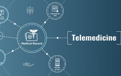 Changing the Healthcare Model: The Future of Multifaceted Telemedicine