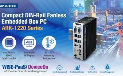 Compact DIN-Rail Fanless Embedded PC for Intelligent Manufacturing